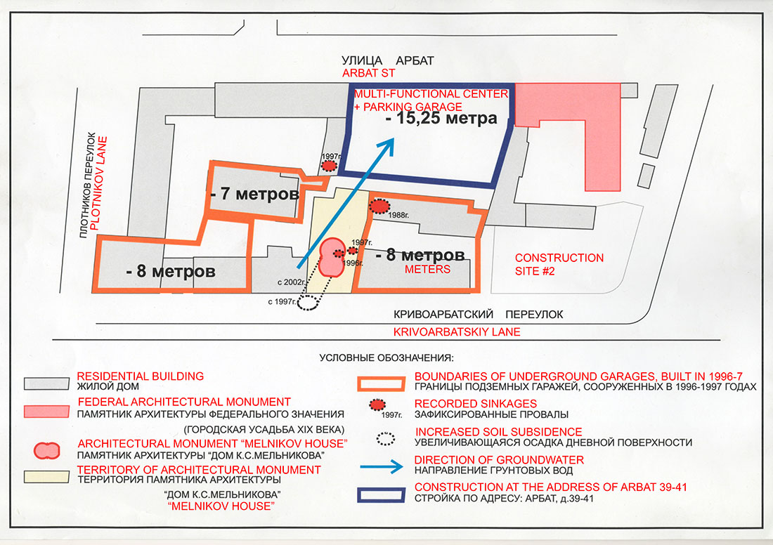 Diagram melnikov house surrounding area the constructivist diagram of the area surrounding the melnikov house updated 32713 ccuart Images